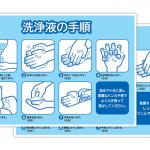 手洗いの手順サイン