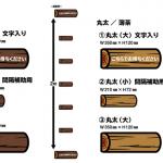 ソーシャルディスタンス足元サイン3